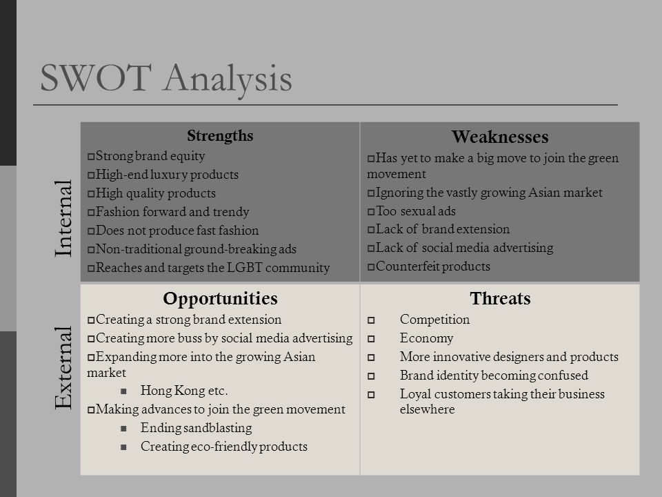 external internal swot analysis for geico External and internal analysis for your marketing an external analysis looks at the wider business environment that affects your swot internal analysis.