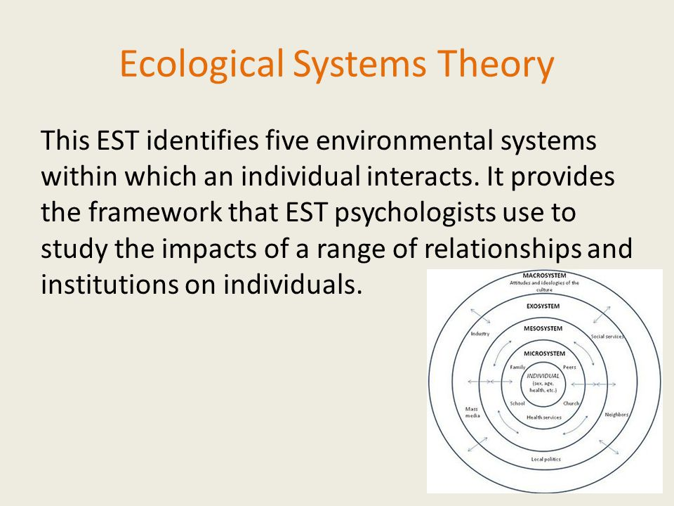 an introduction to bornfernbrenners ecological systems theory