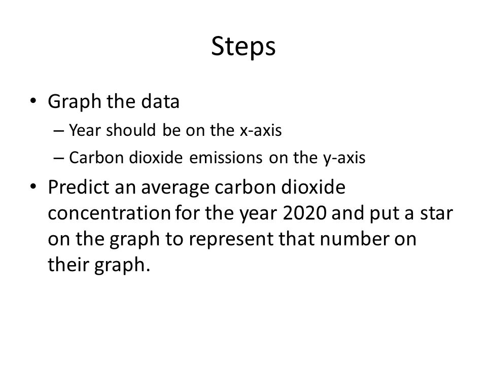 Steps Graph the data. Year should be on the x-axis. Carbon dioxide emissions on the y-axis.