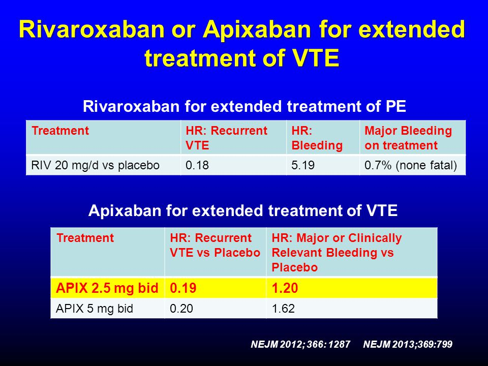 Rivaroxaban or Apixaban for extended treatment of VTE