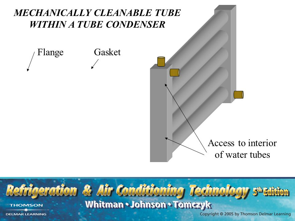 MECHANICALLY CLEANABLE TUBE WITHIN A TUBE CONDENSER