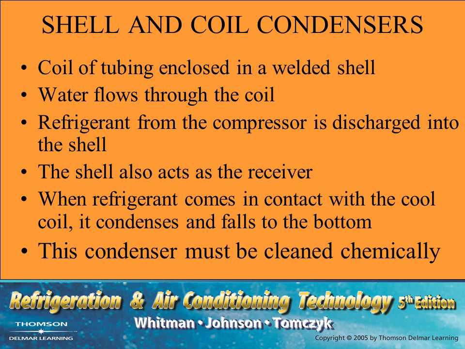 SHELL AND COIL CONDENSERS