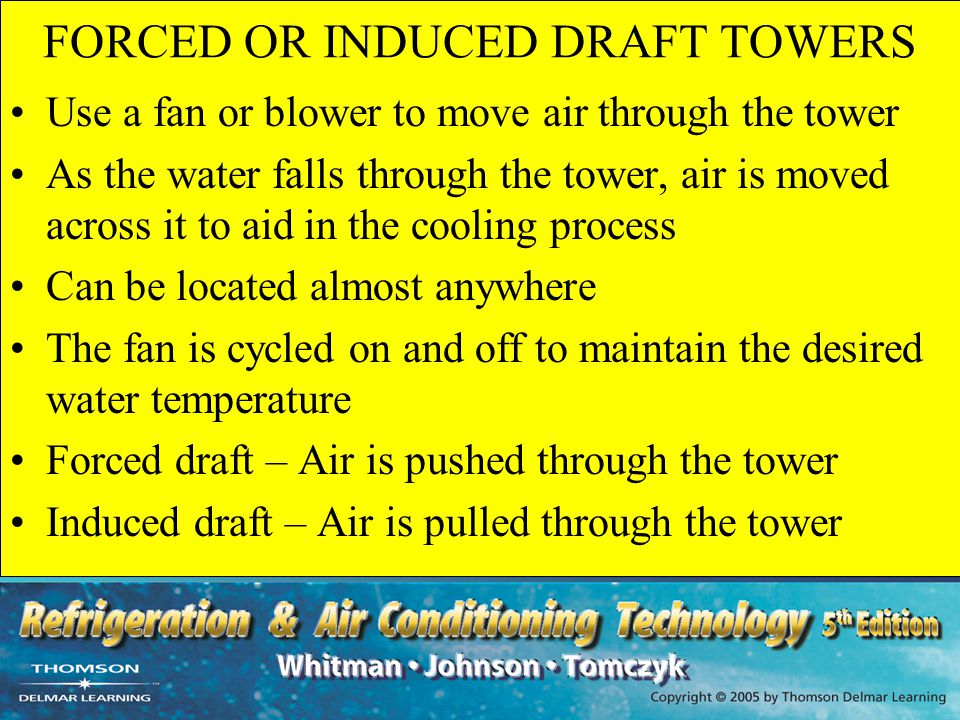 FORCED OR INDUCED DRAFT TOWERS