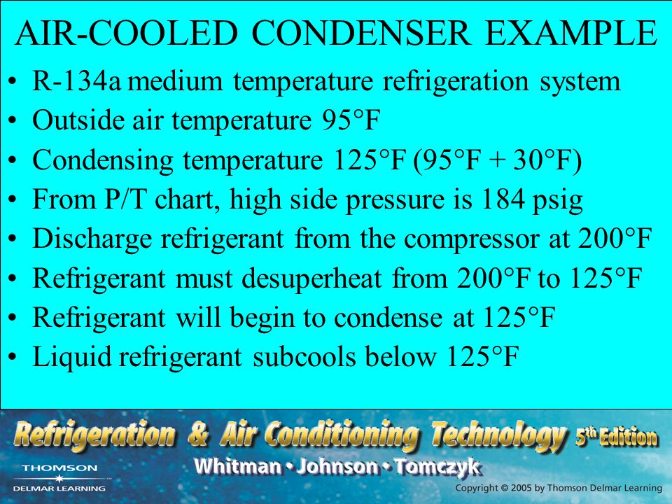 AIR-COOLED CONDENSER EXAMPLE