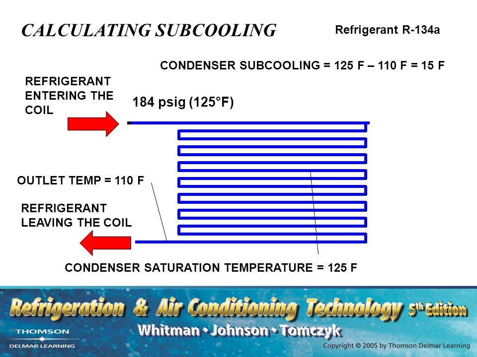 CALCULATING SUBCOOLING