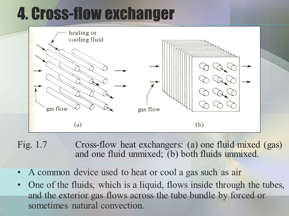 forced convection in a cross flow heat exchanger essay Local and average heat transfer by forced convection from a circular cylinder is studied for reynolds number from 2 × 103 to 9 × 104 and prandtl number from 07 to 176 for subcritical flow, the.