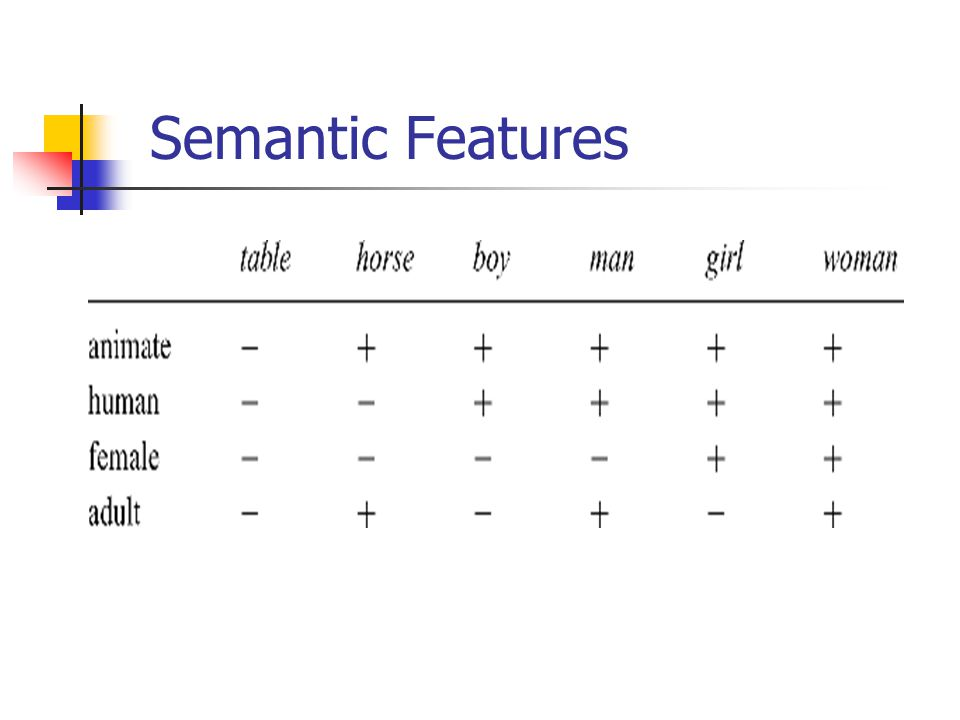 types of meaning in semantics pdf