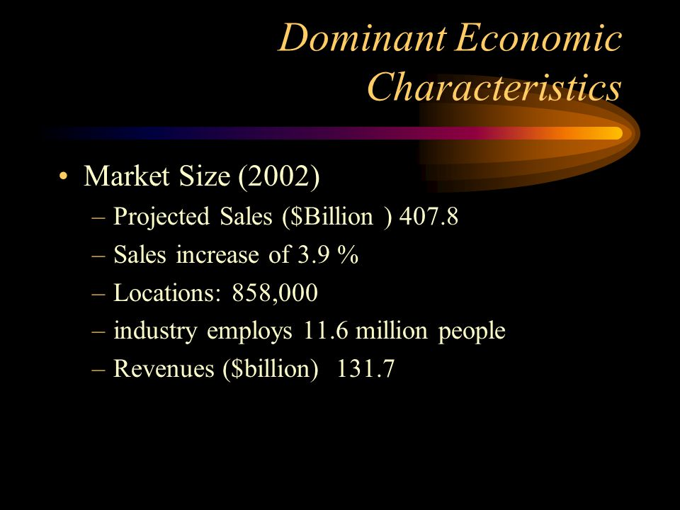 dominant economic characteristics Man 4720 - industry analysis assignment industry's dominant economic features search this guide search man 4720 - industry analysis assignment: industry's .