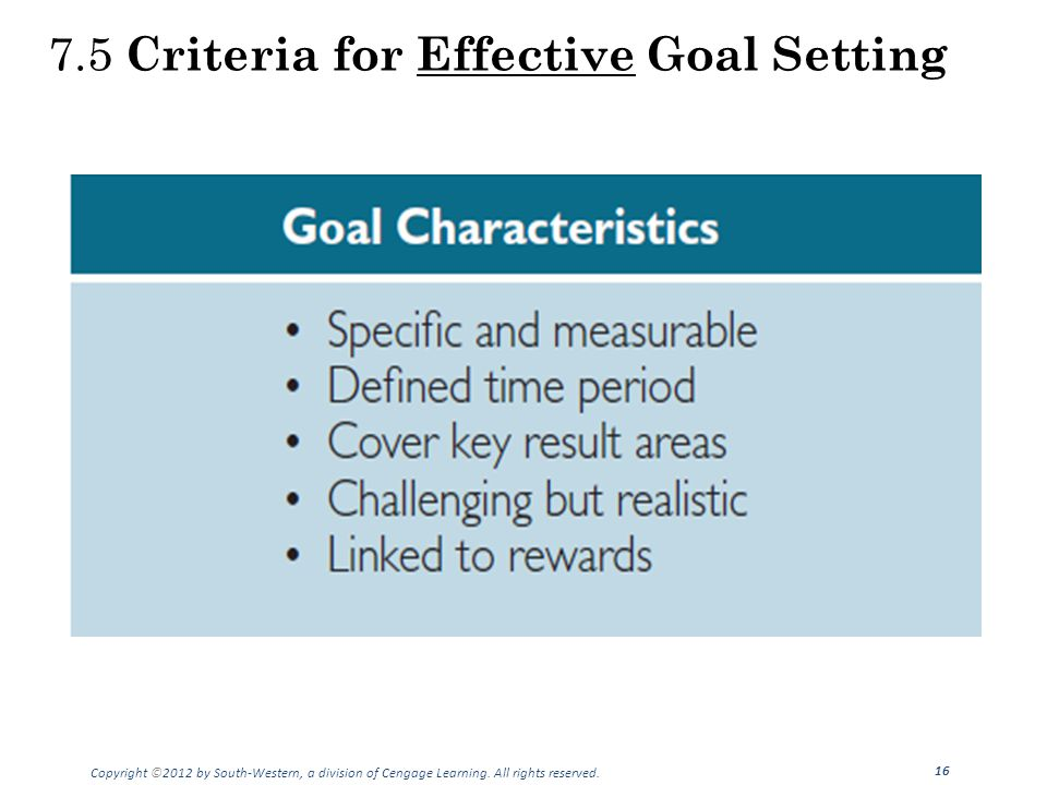 7.5 Criteria for Effective Goal Setting