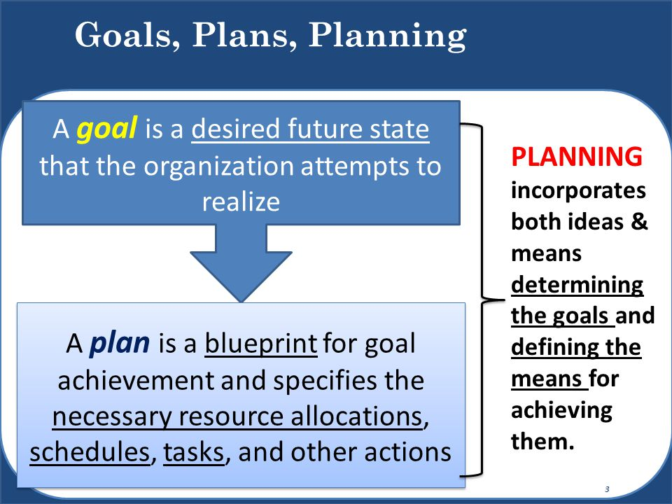 Goals, Plans, Planning A goal is a desired future state that the organization attempts to realize.