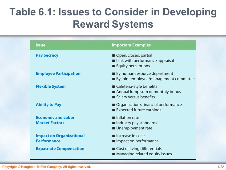 """reward and fairness issues in performance They must balance market competitiveness, internal equity, organizational  performance and individual performance considerations notably, issues of """" fairness""""."""