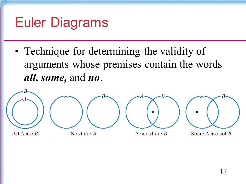 Euler Diagrams for Quantified Statements