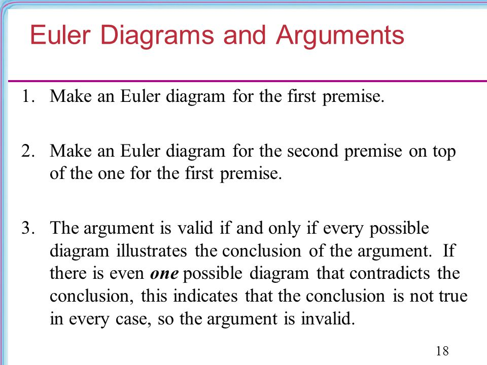 Euler Diagrams and Arguments