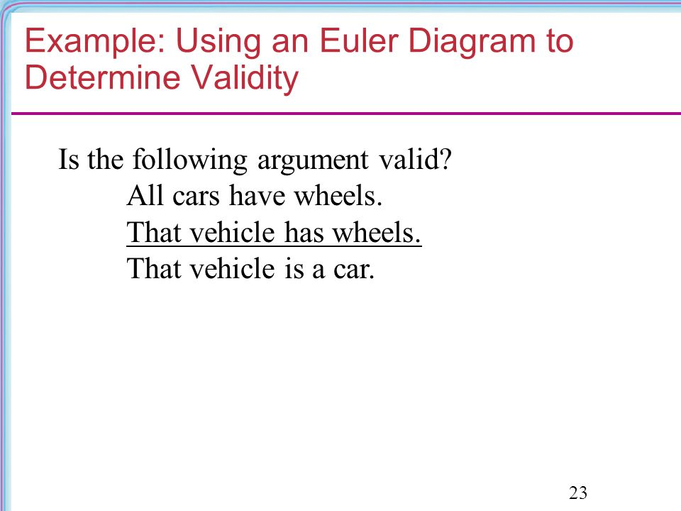 Example: Using an Euler Diagram to Determine Validity