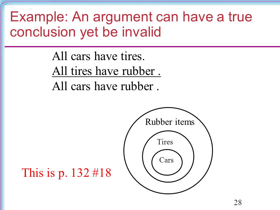Example: An argument can have a true conclusion yet be invalid