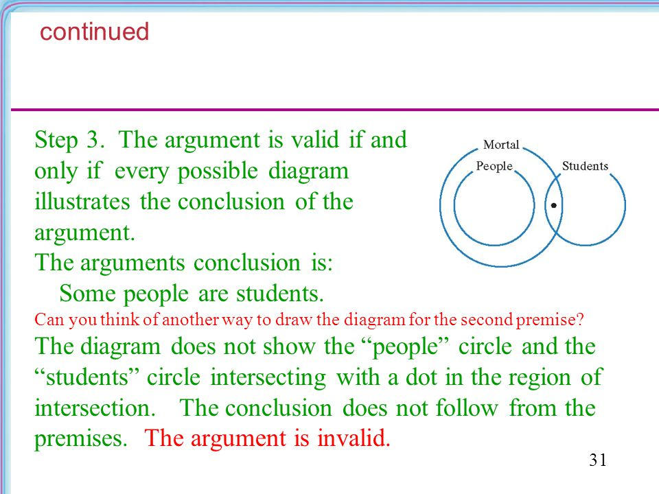 Step 3. The argument is valid if and only if every possible diagram