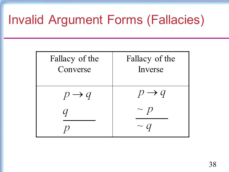 Invalid Argument Forms (Fallacies)