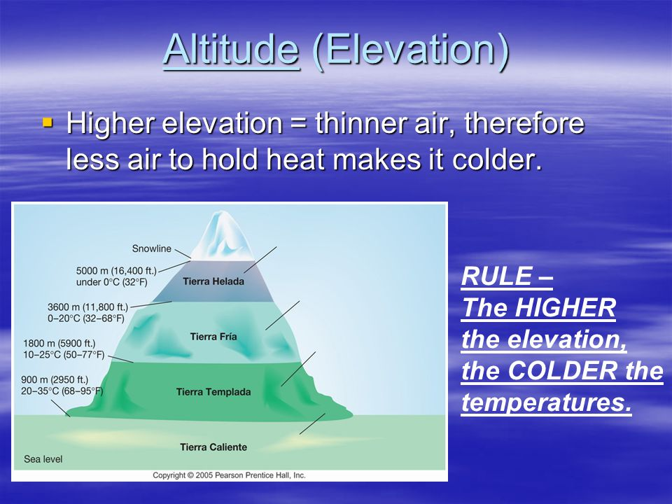 Weather And Climate What Is The Weather Like Today Ppt Video - Higher elevation