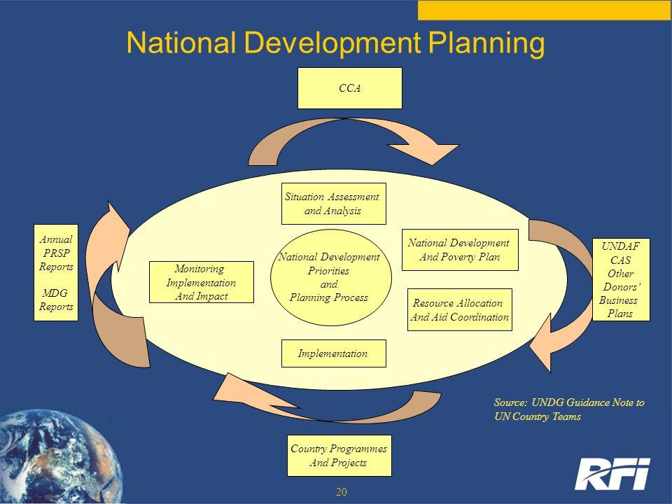 National Development Planning