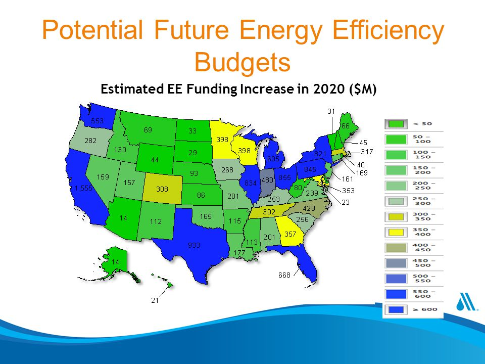 Potential Future Energy Efficiency Budgets