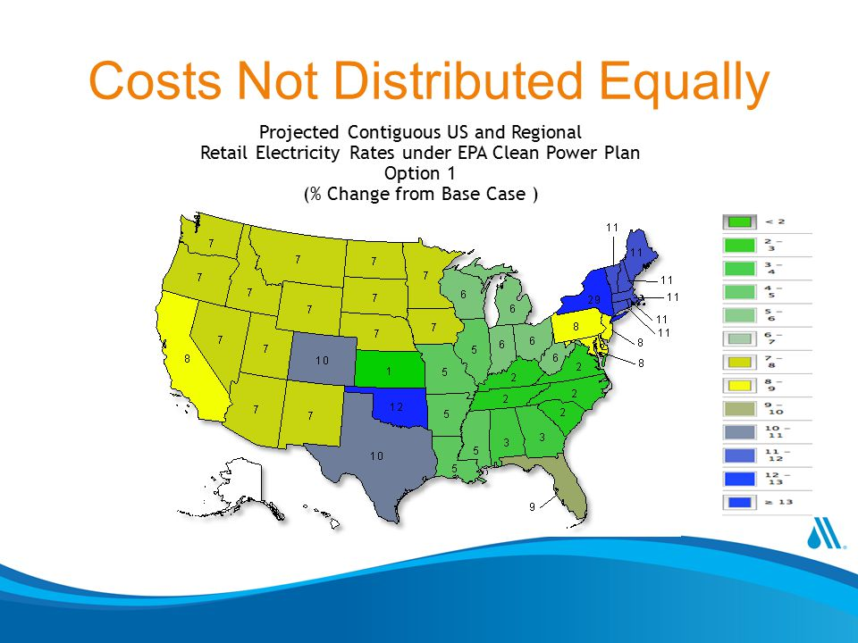 Costs Not Distributed Equally