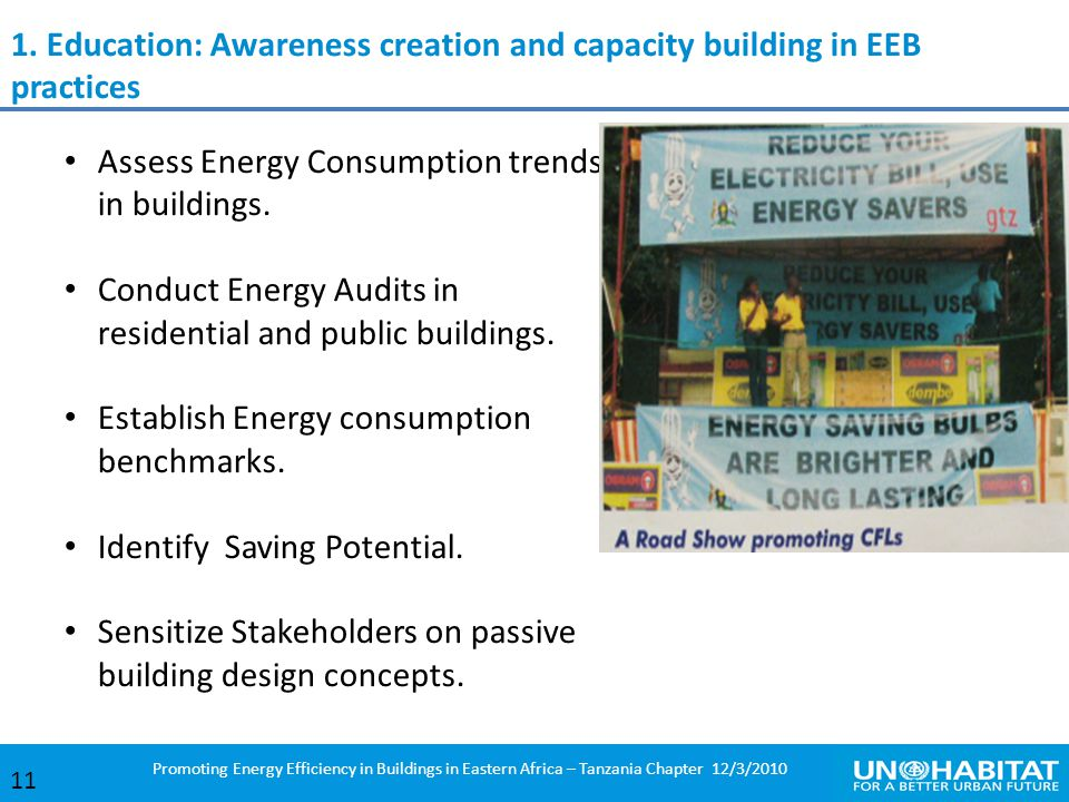 Assess Energy Consumption trends in buildings.