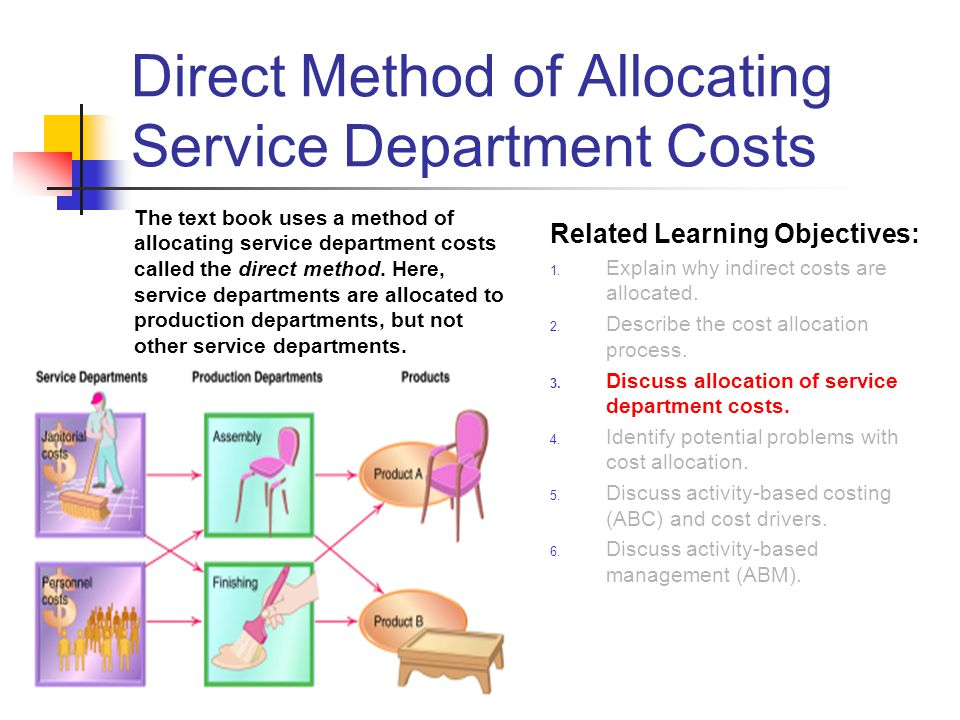 Direct Method of Allocating Service Department Costs