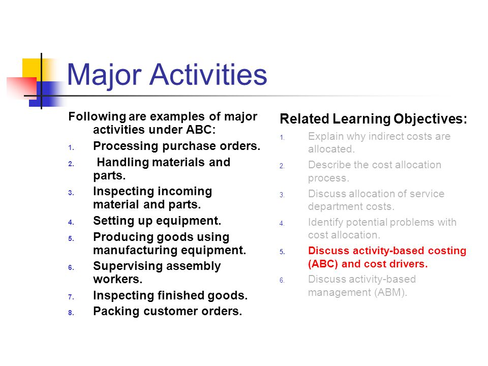 Major Activities Related Learning Objectives: