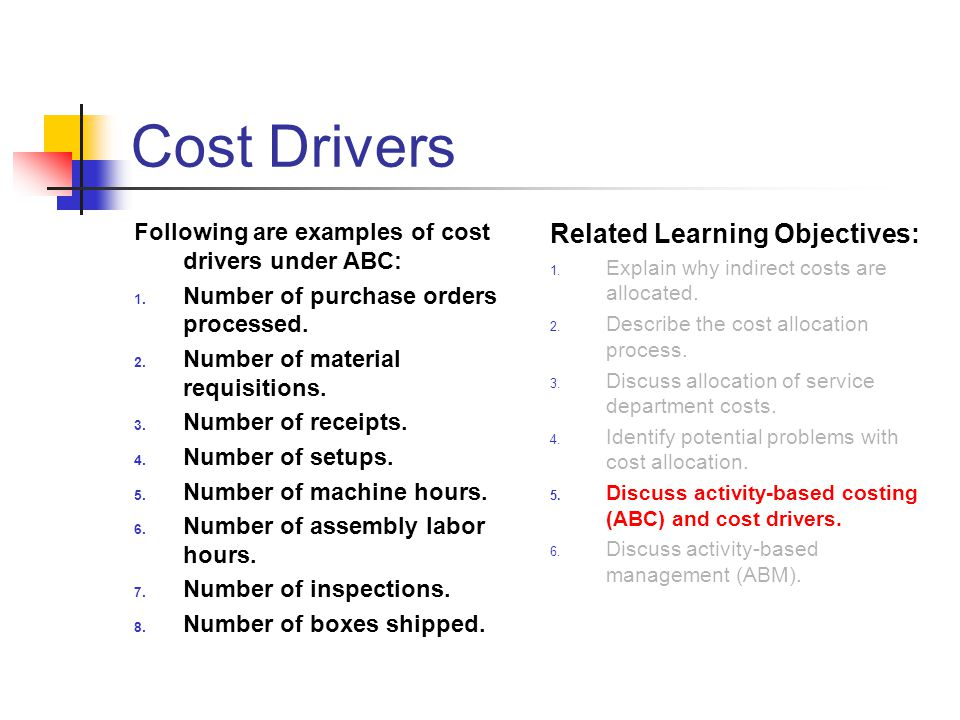 Cost Drivers Related Learning Objectives: