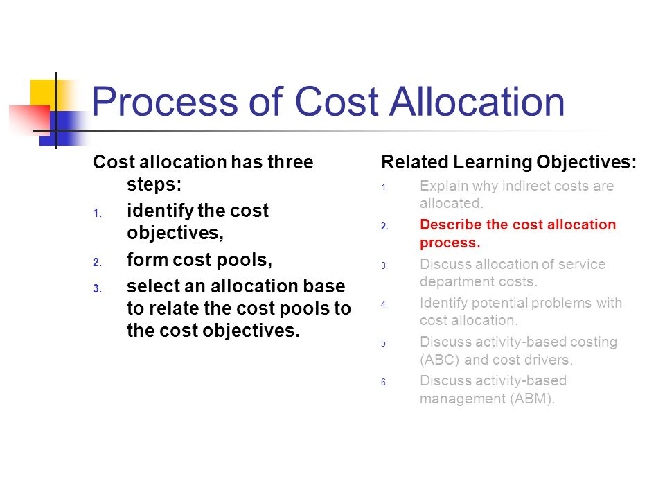 Process of Cost Allocation