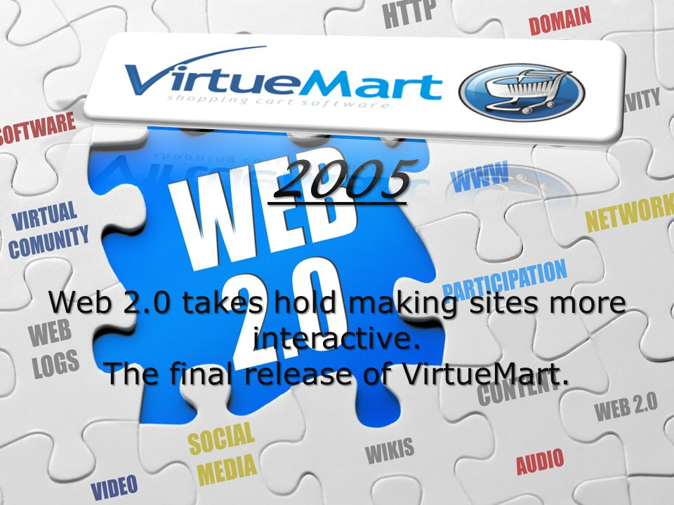 2005 Web 2. 0 takes hold making sites more interactive