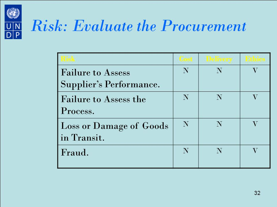 evaluating best practices managing quality speed Eqms solution selection best practices the keys to ensuring the best fit and successful implementation quality management system (example) evaluation remote demonstrations.