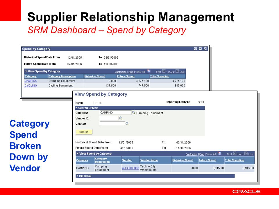 buyer supplier relationship power master thesis proposal