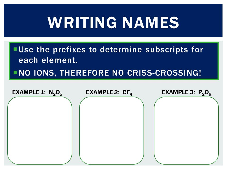 Writing Names Use the prefixes to determine subscripts for each element. NO IONS, THEREFORE NO CRISS-CROSSING!