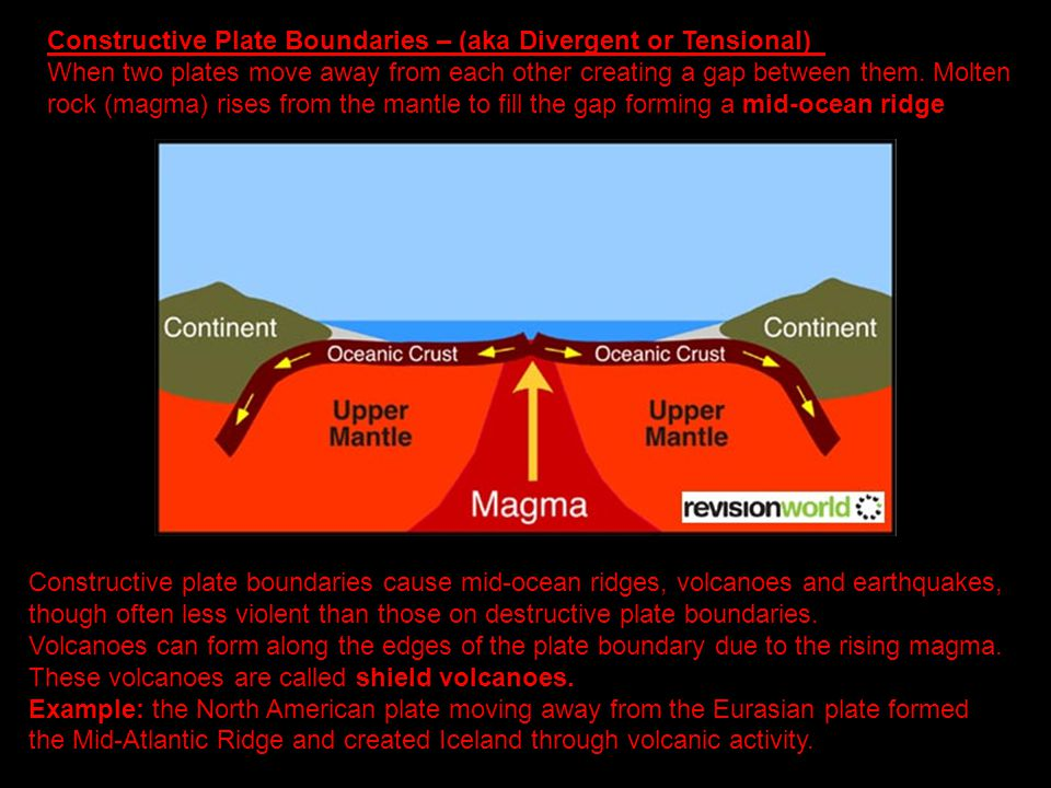 Plate Boundaries ~ Plate Movement ~ Plate names ~ Types of ...