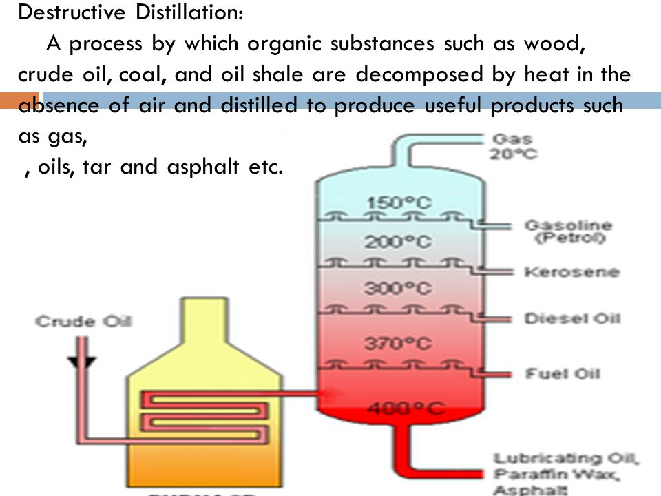 CHAPTER NO.5 INDUSTRIAL CHEMISTRY - ppt video online download