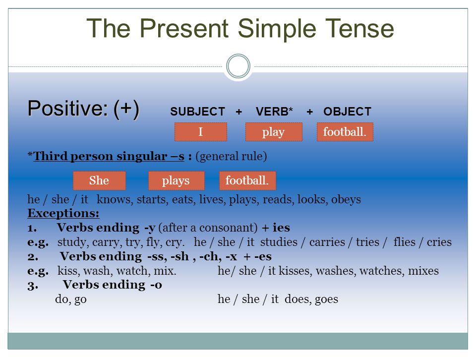 present simple tense vs  present continuous tense