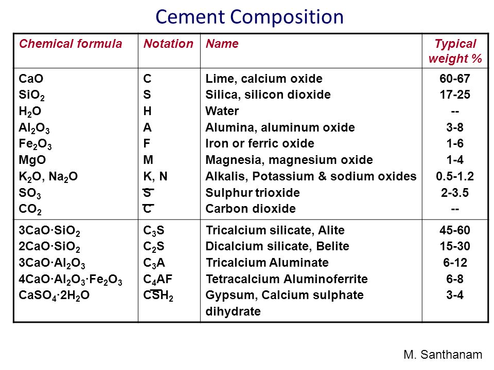 chemical composition and structural properties of portland cement The purpose of this research is to analyse the properties of raw materials, used in  the  microstructure of the analysed portland cement and catalyst utilised in the  reactor of catalytic  due to the special chemical composition and appro.