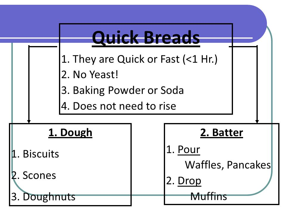 Quick Breads 1. They are Quick or Fast (<1 Hr.) 2. No Yeast!