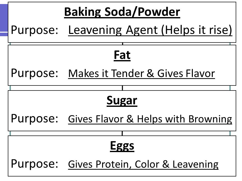 Baking Soda/Powder Purpose: Leavening Agent (Helps it rise) Fat. Purpose: Makes it Tender & Gives Flavor.