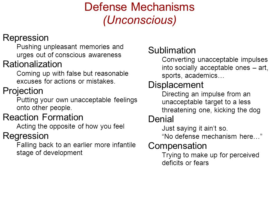 Acting out defense mechanism