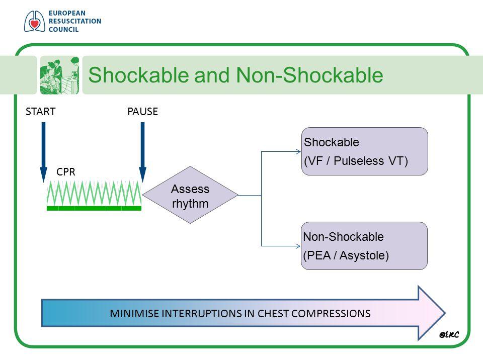shockable and non shockable rhythms pdf