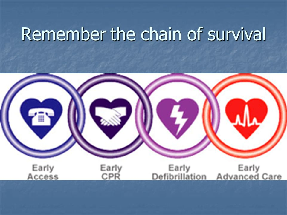 Remember the chain of survival