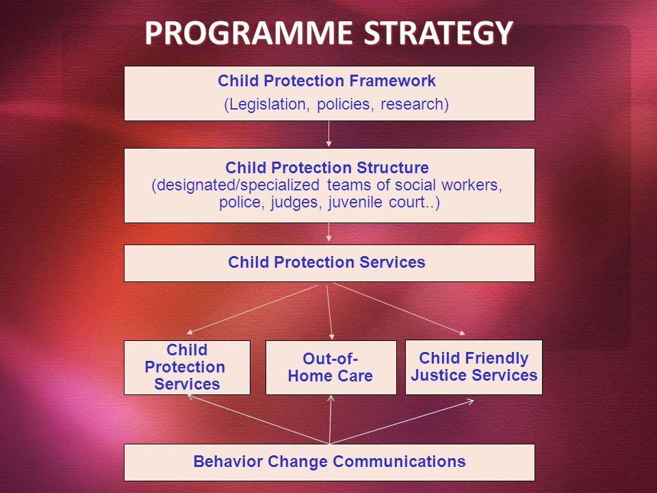 adopting strategies for reintroduction of street children into society Chapter 8 – the future of rehabilitation: from nothing works to  toward a truly civilized society—entailed  reintroduction of children's.
