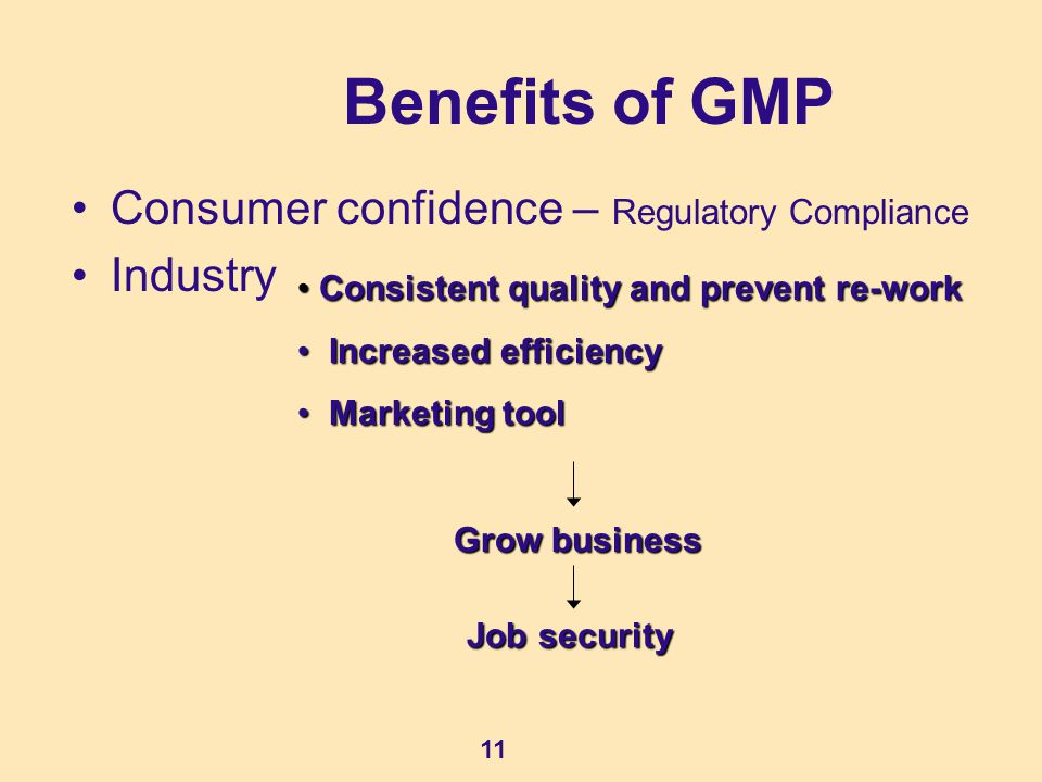 Gmp Haccp Training Manual Ppt Video Online Download