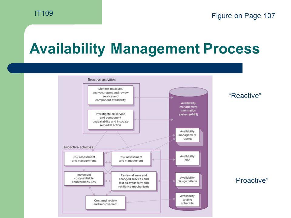 itil process diagram choice image