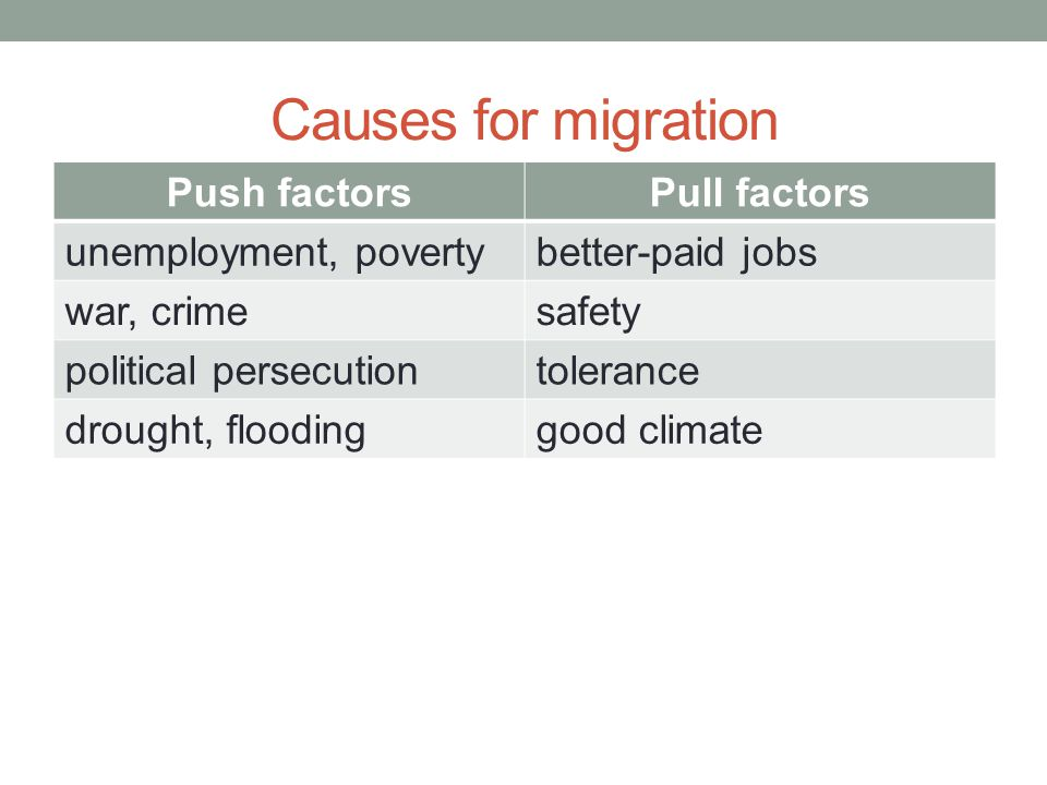 Causes for migration Push factors Pull factors unemployment, poverty