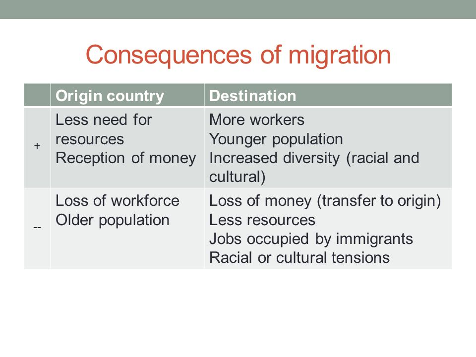 Consequences of migration