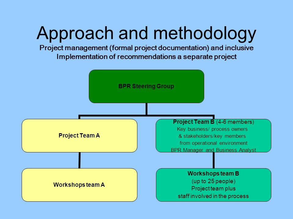 Business Process Review At Kingston University Ppt Download