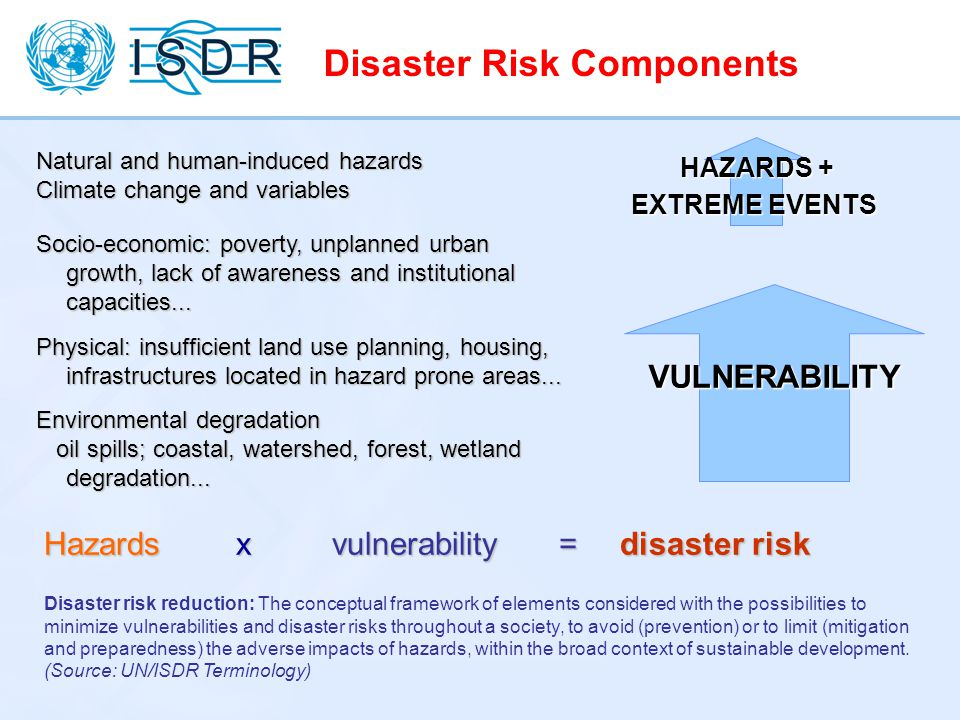 Disaster Risk Components